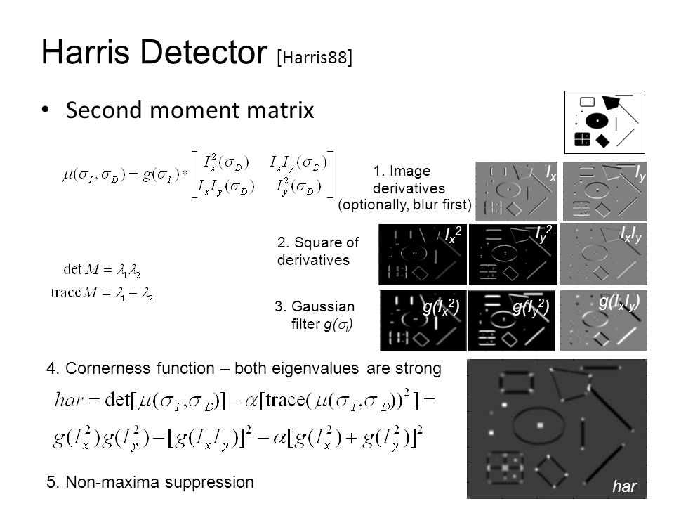 Harris Detector [Harris88]